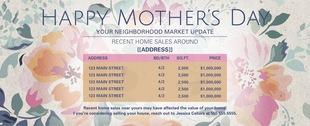 Corefact Seasonal - Market Update Mom (Manual)