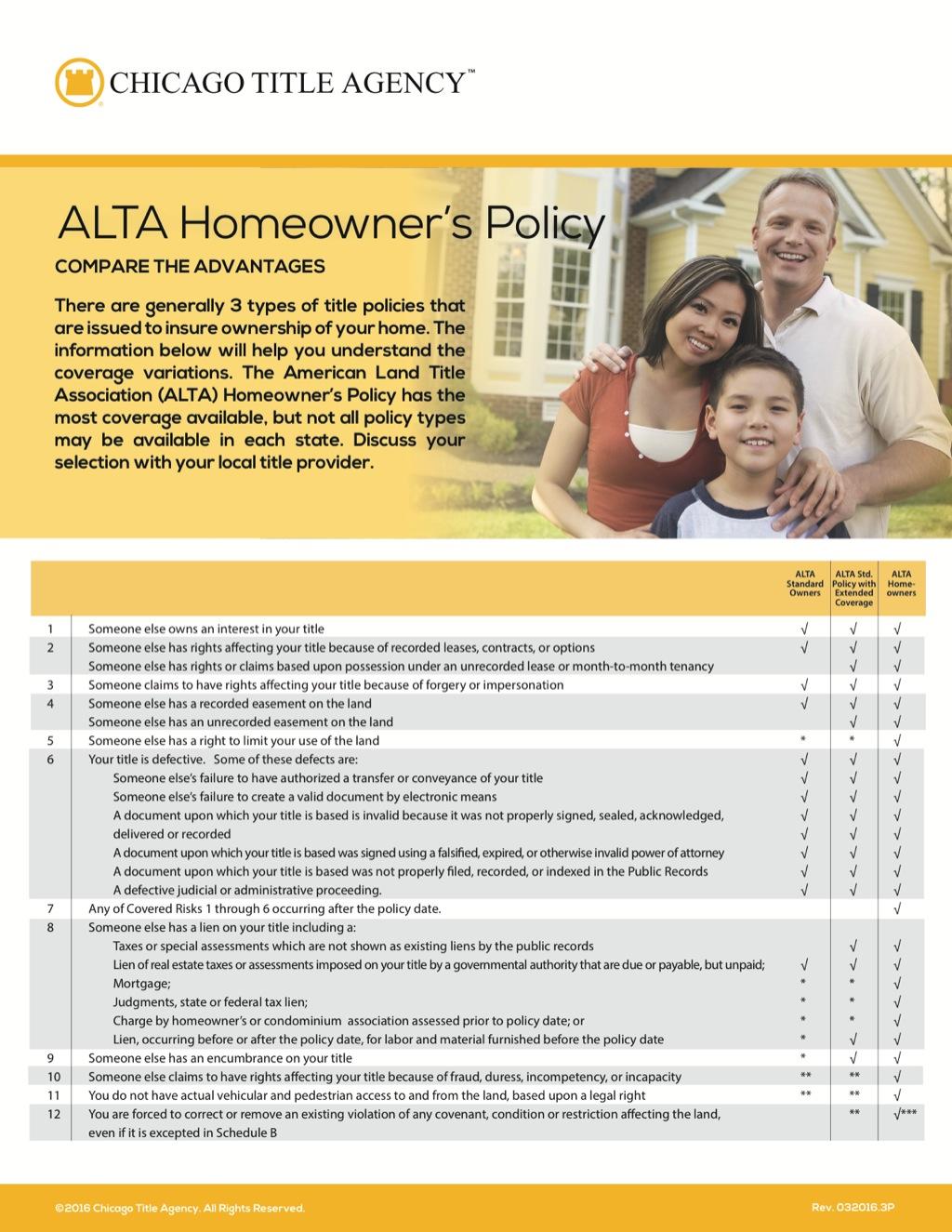 Corefact ALTA 3-Policy compare - CTA