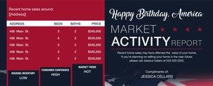 Corefact Seasonal - Market Update 4th (Auto)