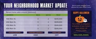 Corefact Seasonal - Market Update Halloween (Auto)