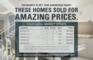 Corefact Market Update - Take Advantage (Auto)