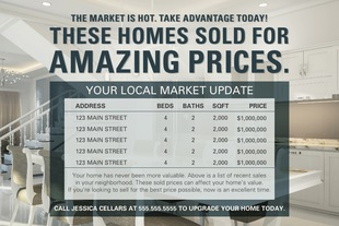 Corefact Market Update - Take Advantage (Manual)