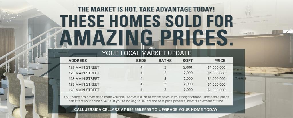 Corefact Market Update - Take Advantage (Manual)