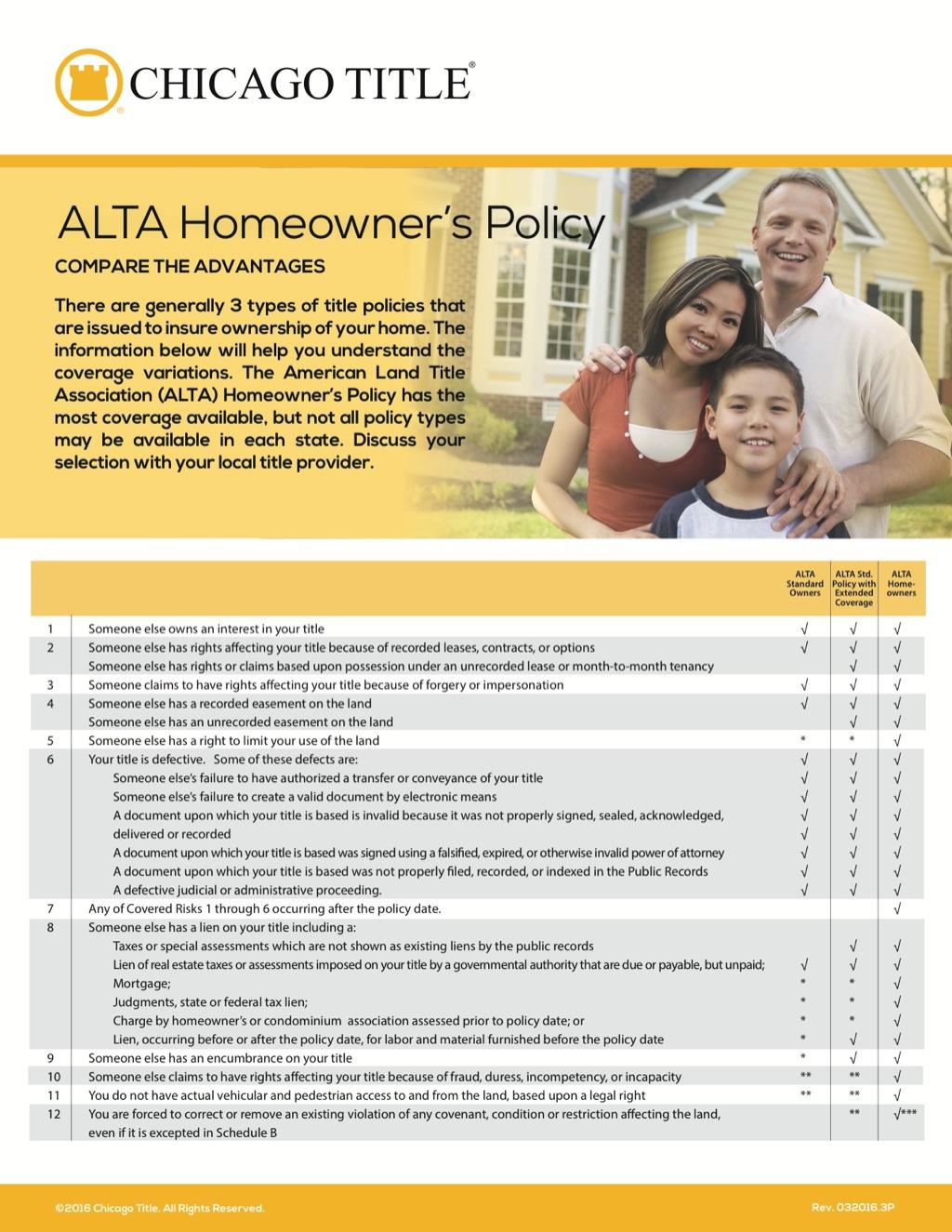 Corefact ALTA 3-Policy compare - CTT