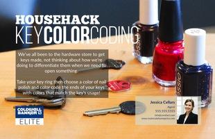 Corefact Key Color Code