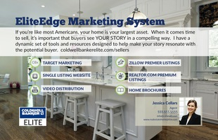 Corefact EliteEdge Marketing System
