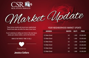 Corefact Market Update - Red Rose (Manual)