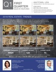 Corefact Quarterly Sales Portfolio - 03 TEAM