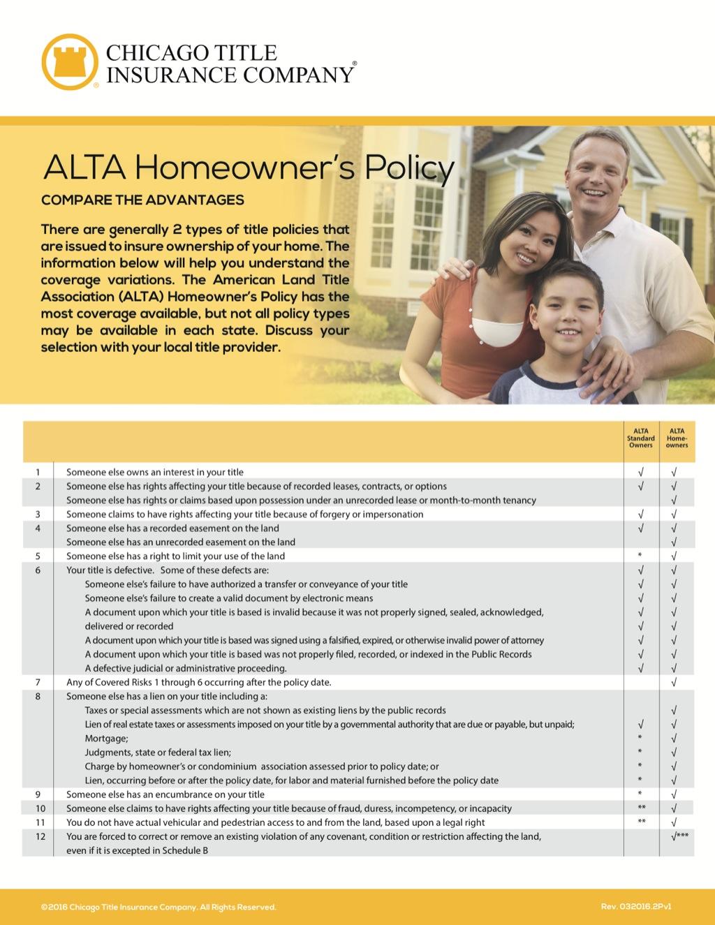 Corefact ALTA 2-Policy v1 compare - CTIC