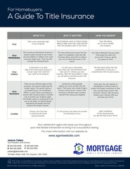 Corefact Homebuyers - A Guide to Title Insurance