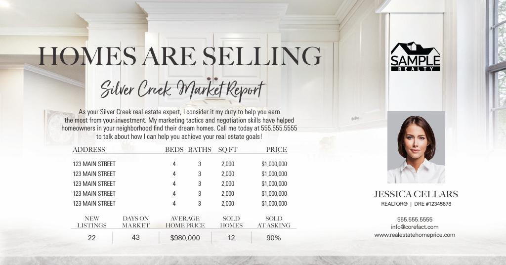 Corefact Market Update - Homes Are Selling (Manual)