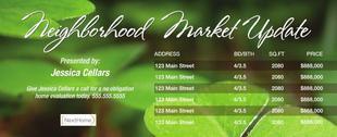 Corefact Market Update - Clover (Manual)