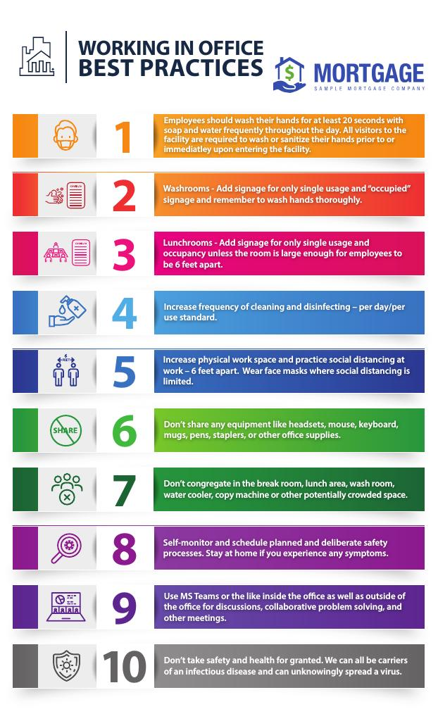 Corefact 8.5X14 COVID Best Practices Poster