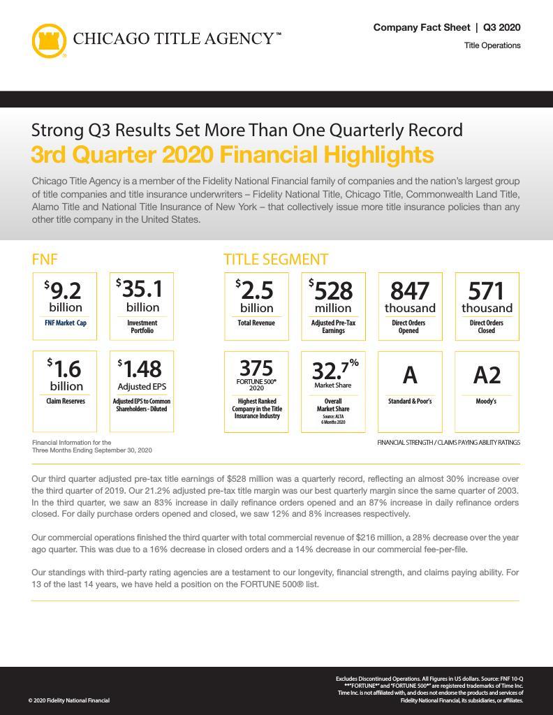 Corefact 2020 Q3 Fact Sheet - CTA