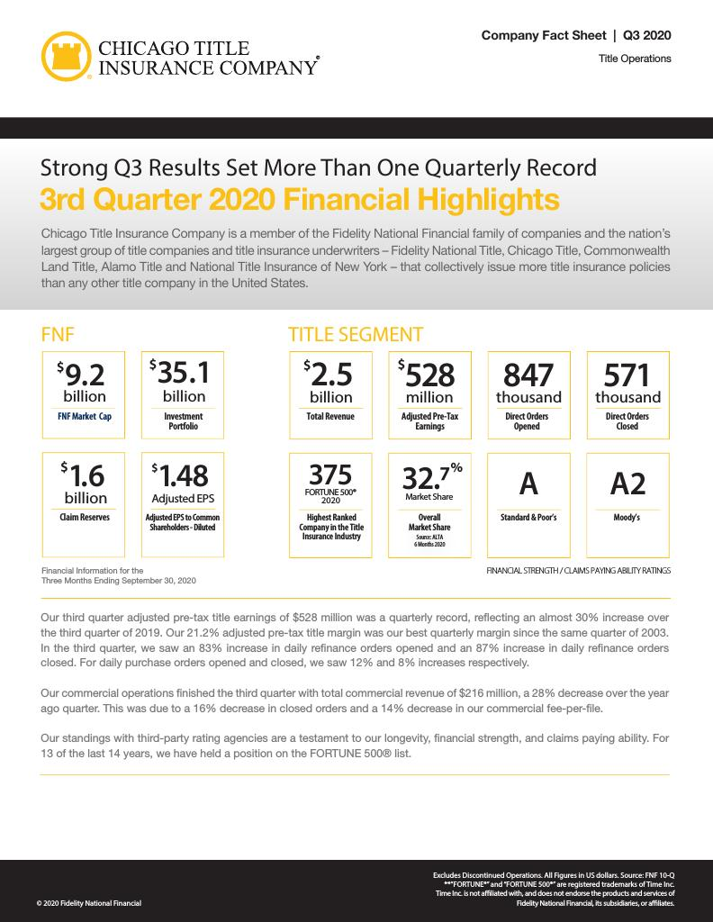 Corefact 2020 Q3 Fact Sheet - CTIC