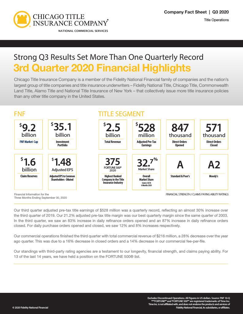 Corefact 2020 Q3 Fact Sheet - CTIC NCS
