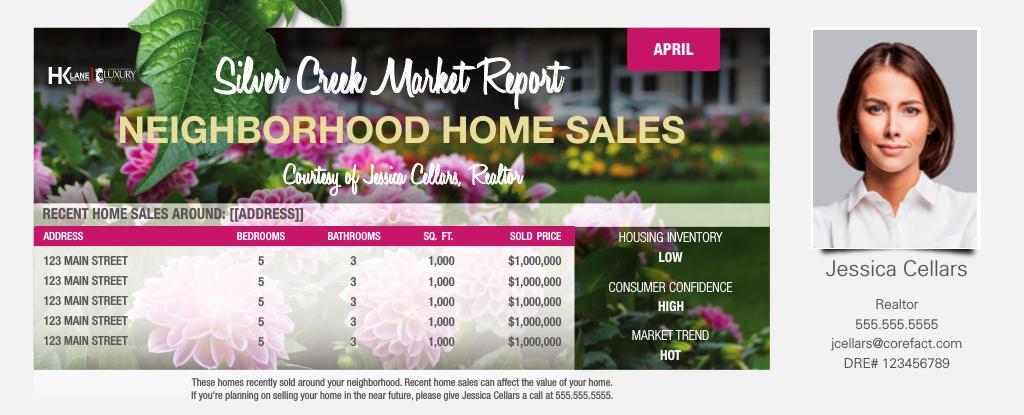 Corefact Market Update - Spring (Manual)