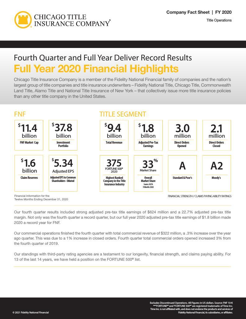 Corefact 2020 Full Year Fact Sheet - CTIC