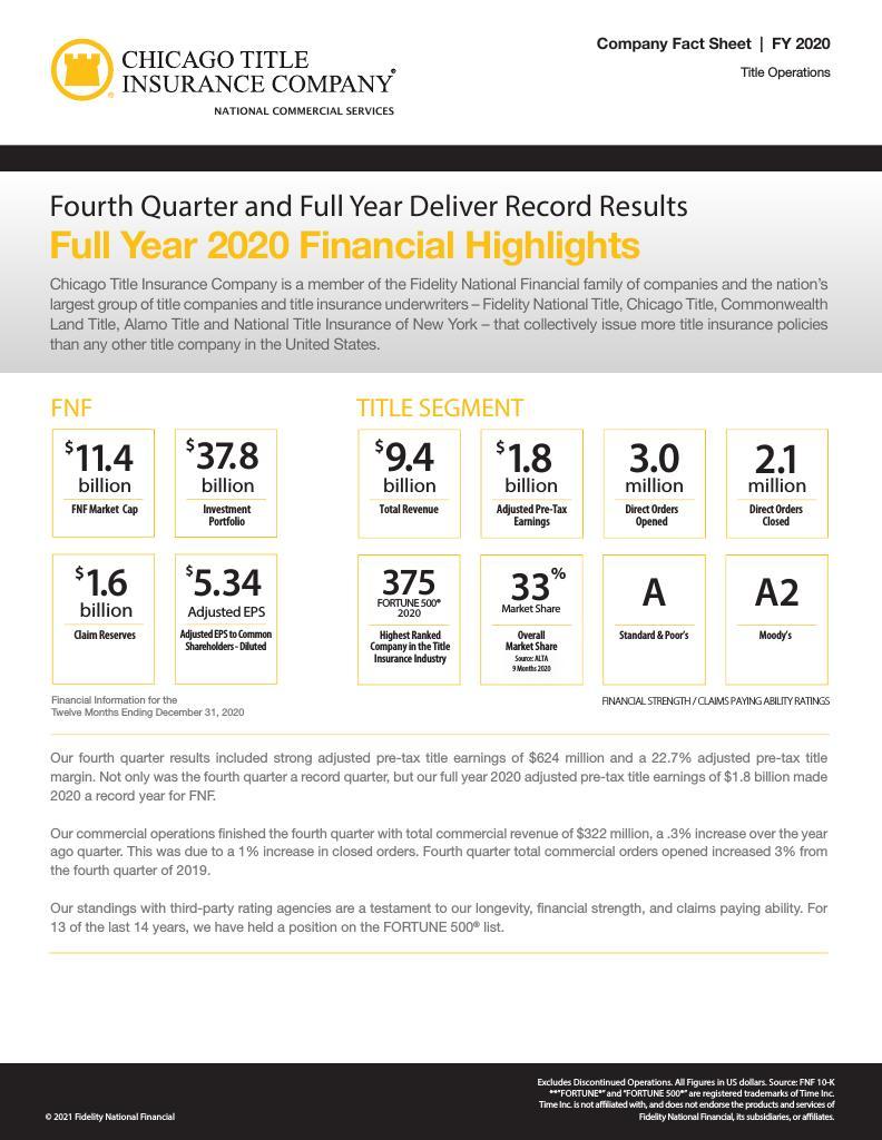 Corefact 2020 Full Year Fact Sheet - CTIC NCS