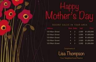 Corefact Mother's Day Card - Market Update (Manual)