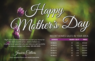 Corefact Market Update - Mother's Day (Auto)