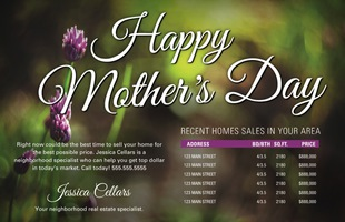 Corefact Market Update - Mother's Day (Manual)