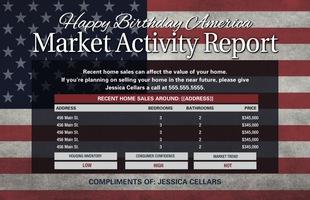 Corefact Market Update - 4th of July (Auto)