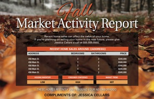 Corefact Market Update  - Fall 02 (Auto)