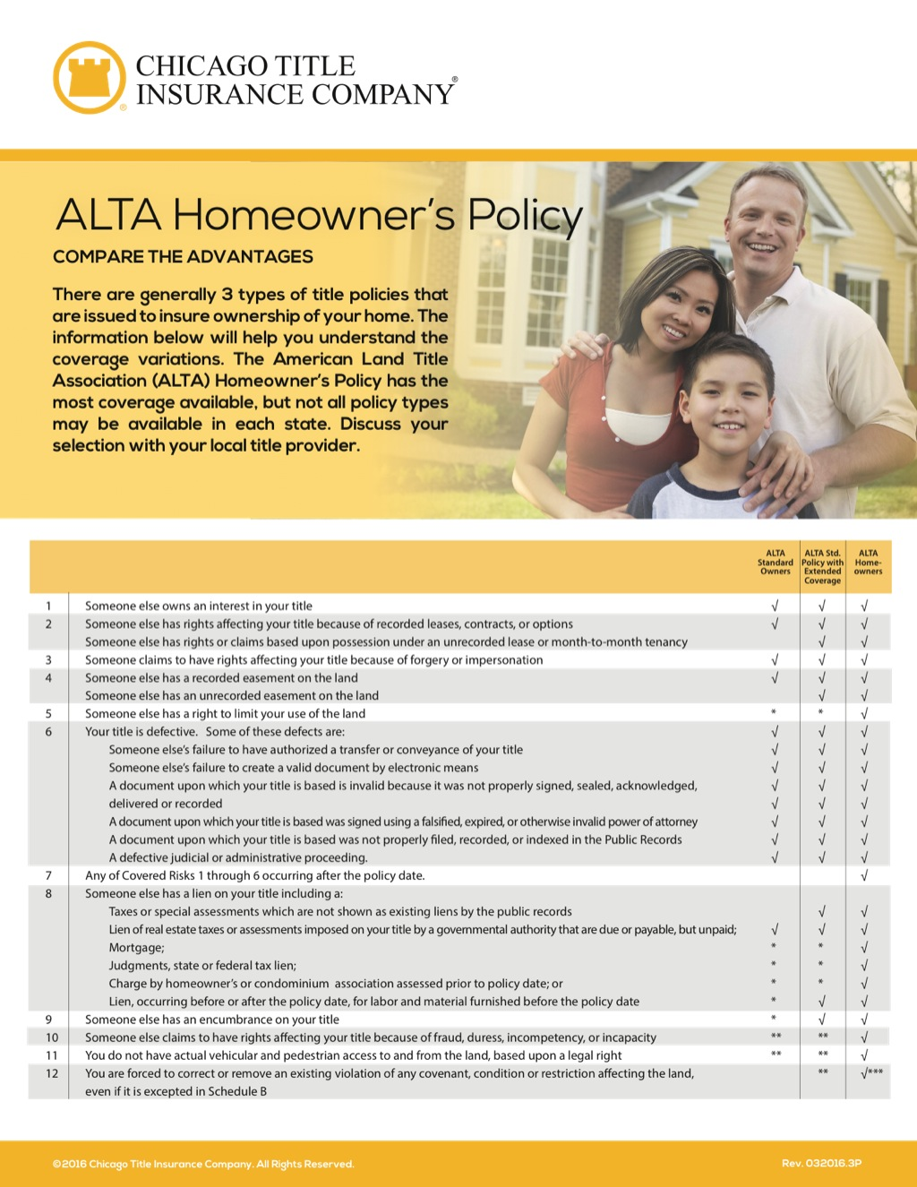 Corefact ALTA 3-Policy compare - CTIC