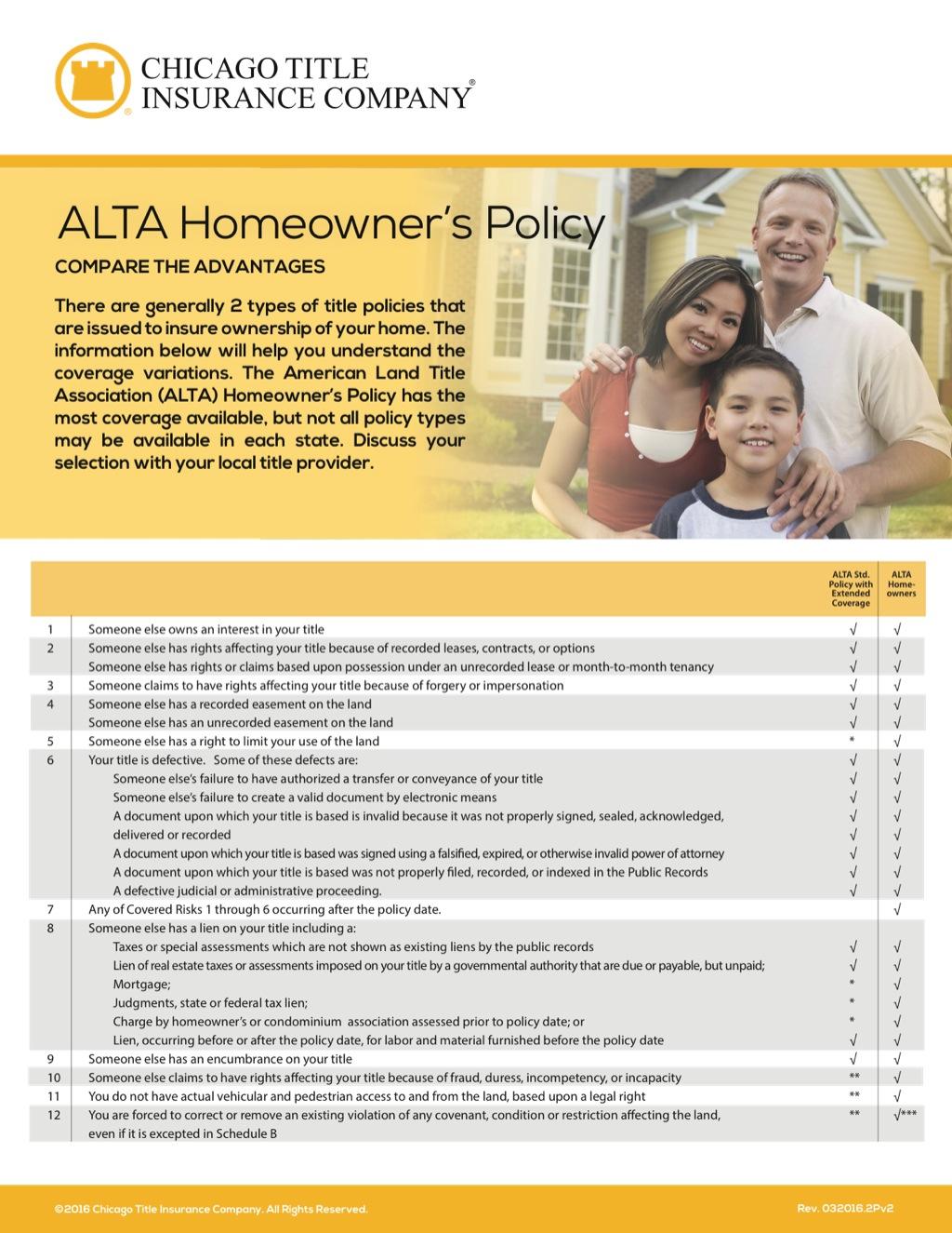 Corefact ALTA 2-Policy v2 compare - CTIC